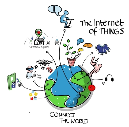 Internet of Things IOT connected devices
